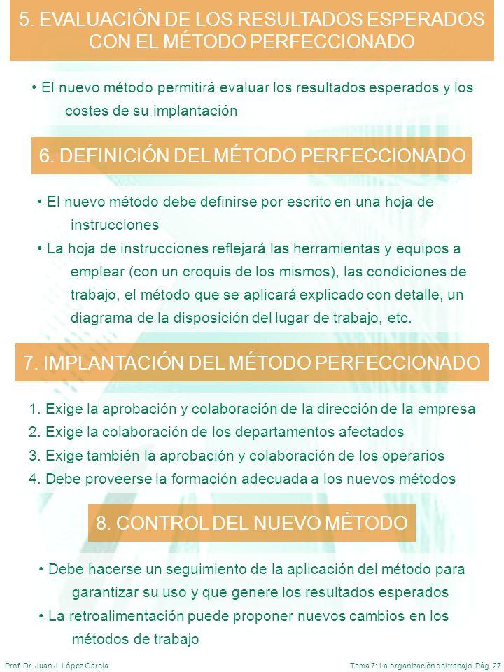 5. EVALUACIÓN DE LOS RESULTADOS ESPERADOS CON EL MÉTODO PERFECCIONADO