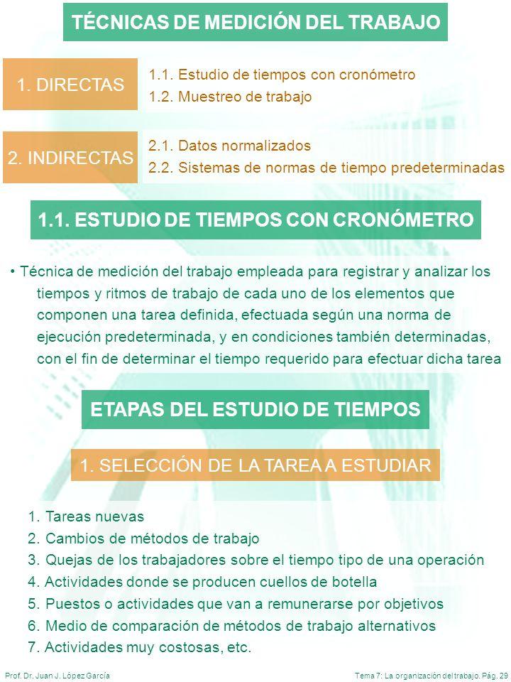 TÉCNICAS DE MEDICIÓN DEL TRABAJO