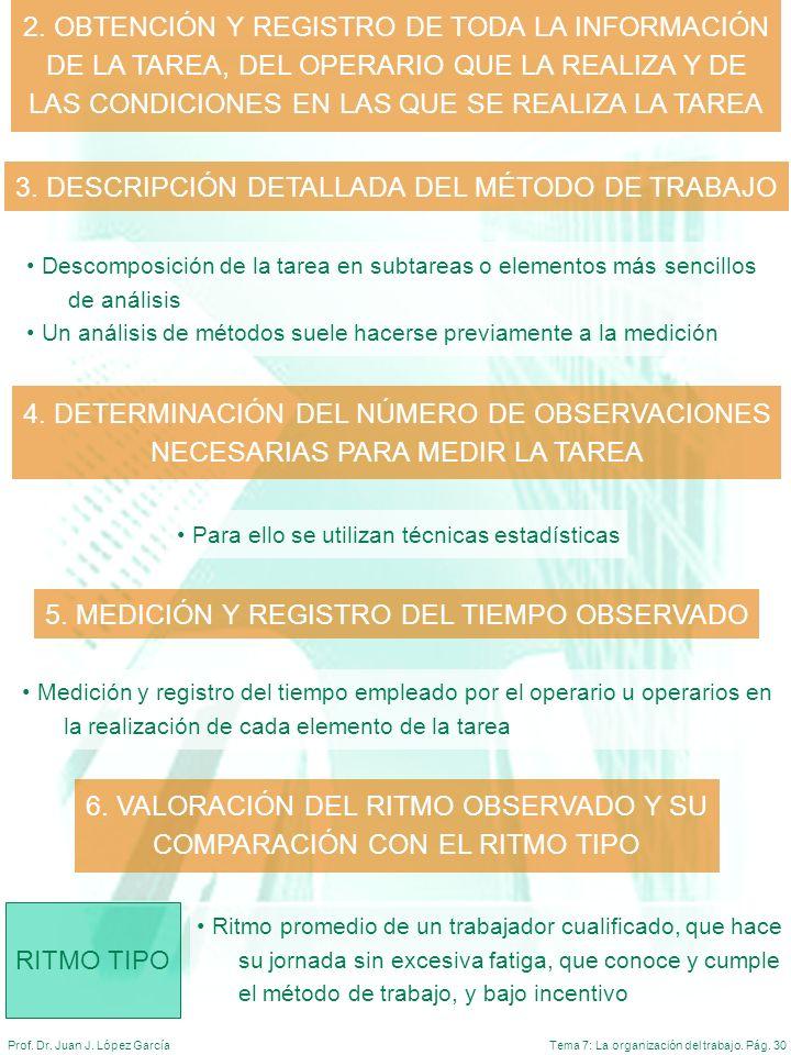 2. OBTENCIÓN Y REGISTRO DE TODA LA INFORMACIÓN