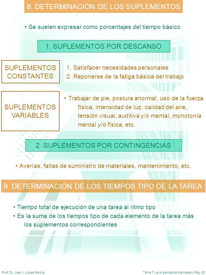 8. DETERMINACIÓN DE LOS SUPLEMENTOS