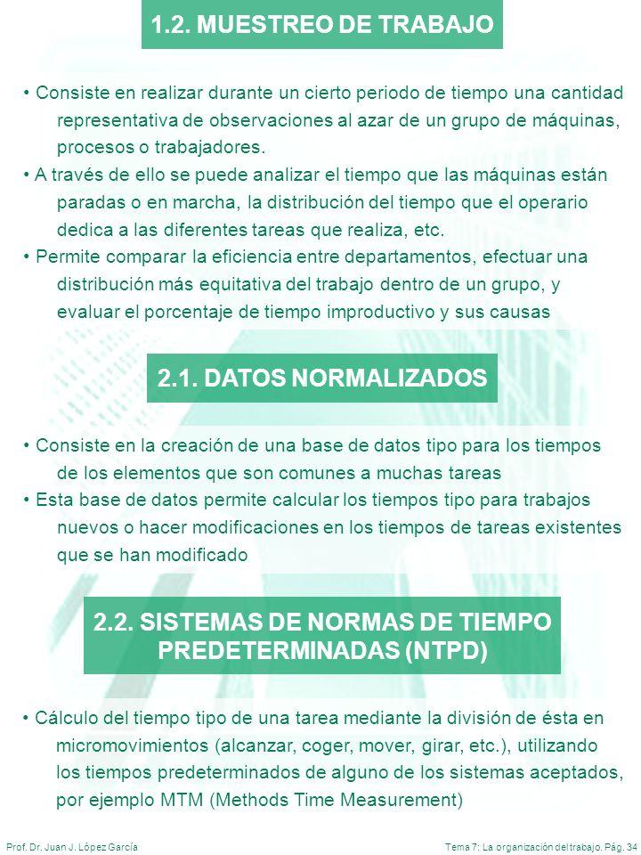 2.2. SISTEMAS DE NORMAS DE TIEMPO PREDETERMINADAS (NTPD)