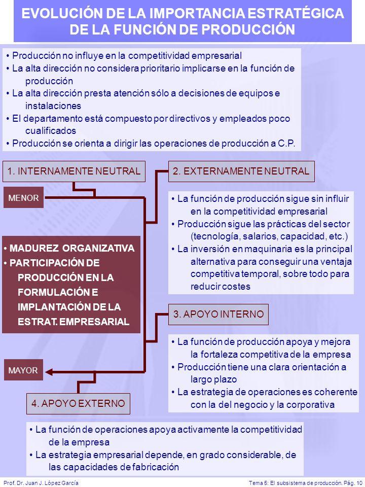 EVOLUCIÓN DE LA IMPORTANCIA ESTRATÉGICA DE LA FUNCIÓN DE PRODUCCIÓN