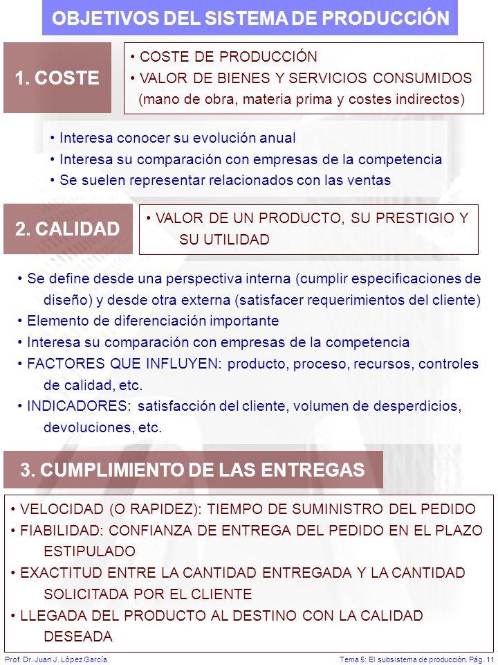 OBJETIVOS DEL SISTEMA DE PRODUCCIÓN 3. CUMPLIMIENTO DE LAS ENTREGAS
