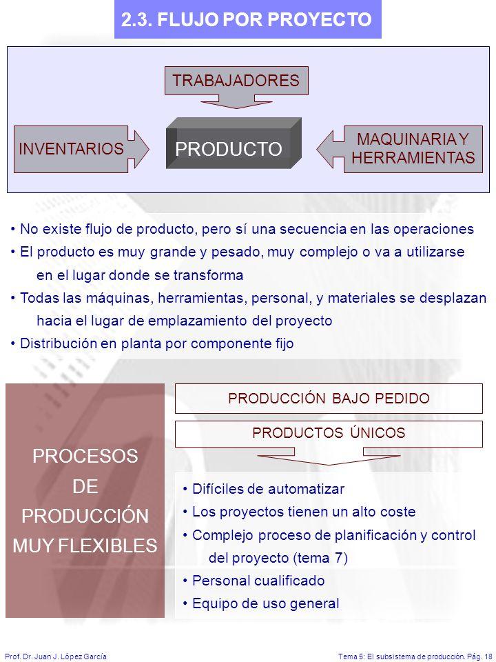 PRODUCCIÓN BAJO PEDIDO