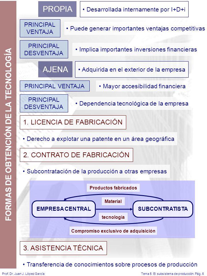 FORMAS DE OBTENCIÓN DE LA TECNOLOGÍA