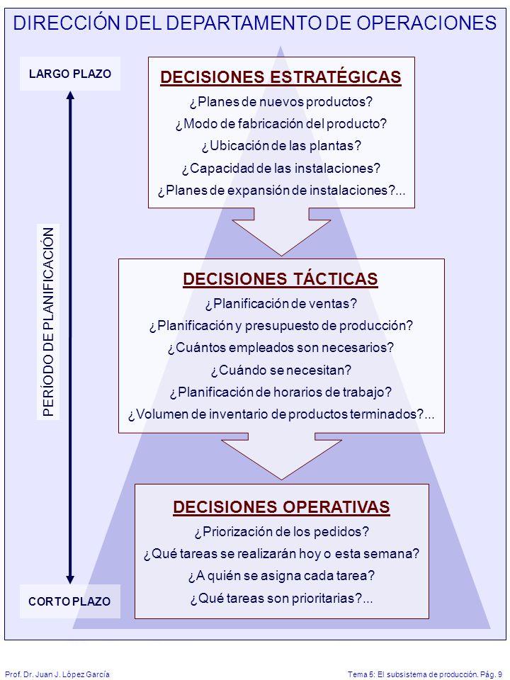 DECISIONES OPERATIVAS DECISIONES ESTRATÉGICAS