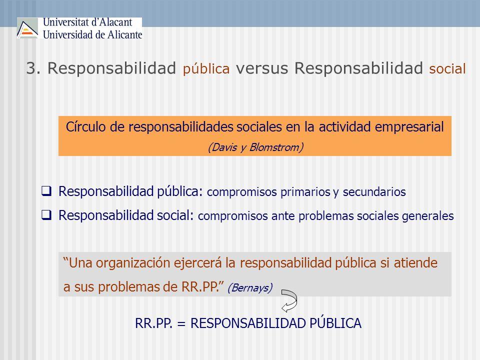 3. Responsabilidad pública versus Responsabilidad social