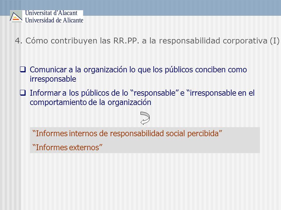 4. Cómo contribuyen las RR.PP. a la responsabilidad corporativa (I)