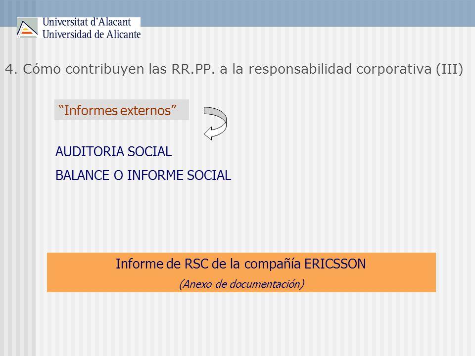 4. Cómo contribuyen las RR.PP. a la responsabilidad corporativa (III)