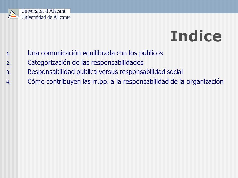Indice Una comunicación equilibrada con los públicos