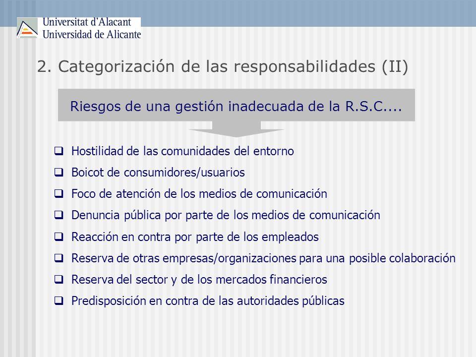 2. Categorización de las responsabilidades (II)