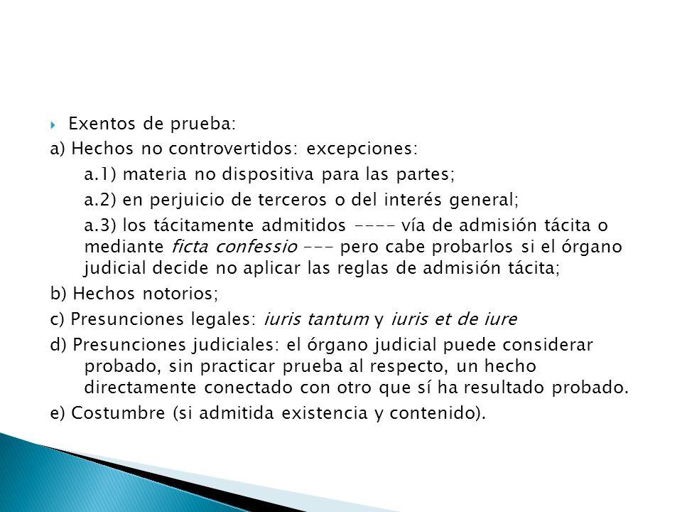 Exentos de prueba: a) Hechos no controvertidos: excepciones: a.1) materia no dispositiva para las partes;