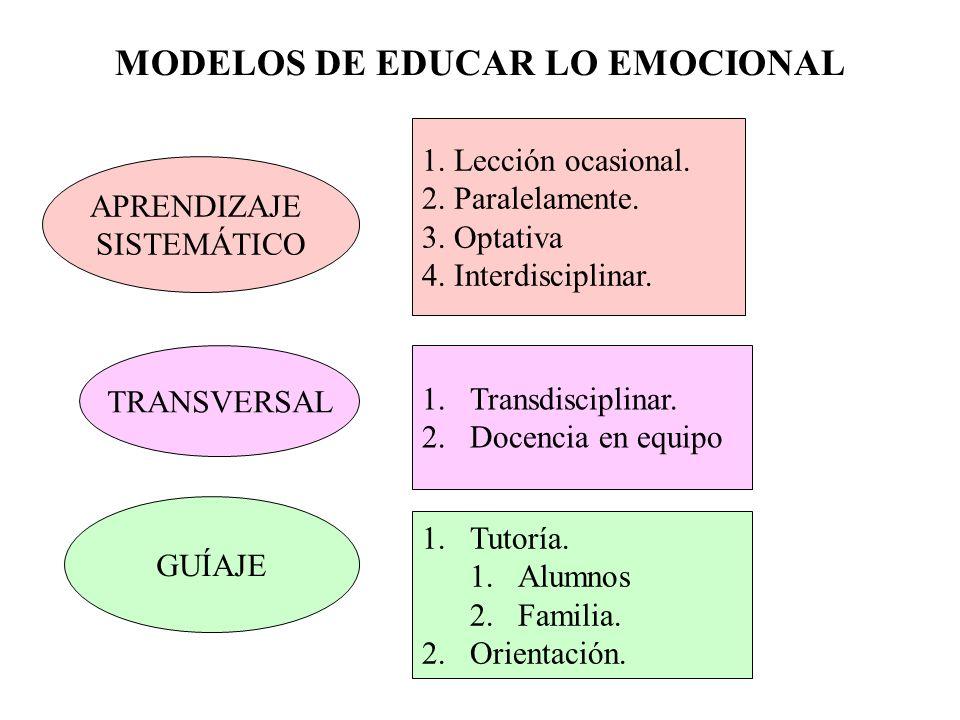 MODELOS DE EDUCAR LO EMOCIONAL