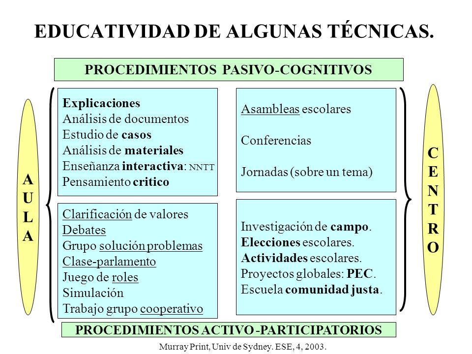 EDUCATIVIDAD DE ALGUNAS TÉCNICAS.