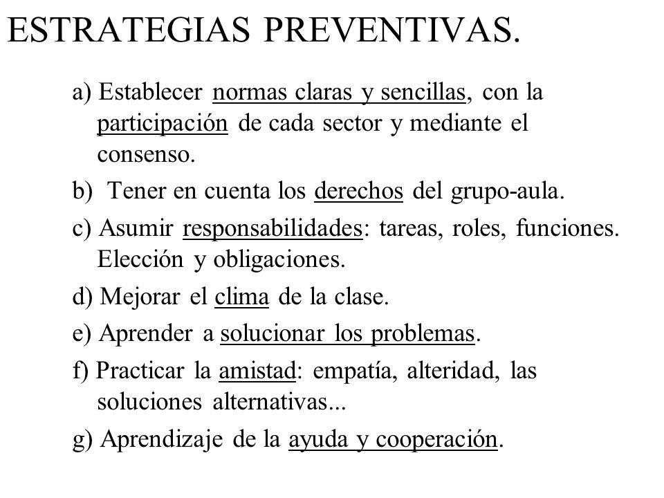 ESTRATEGIAS PREVENTIVAS.