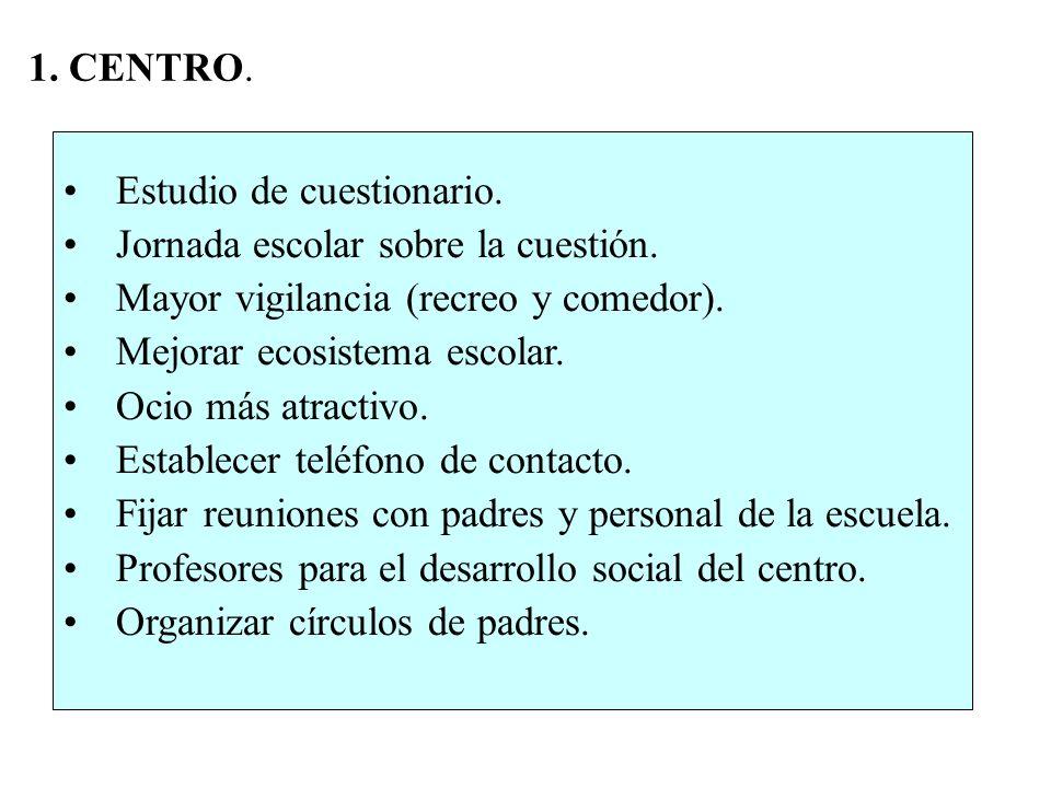 1. CENTRO. Estudio de cuestionario. Jornada escolar sobre la cuestión. Mayor vigilancia (recreo y comedor).