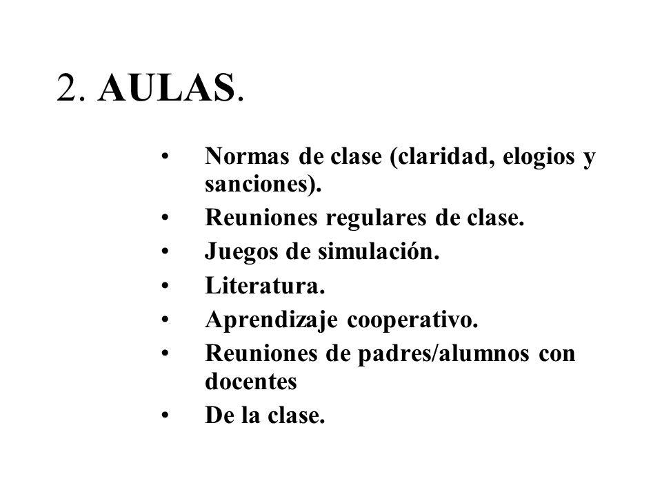 2. AULAS. Normas de clase (claridad, elogios y sanciones).