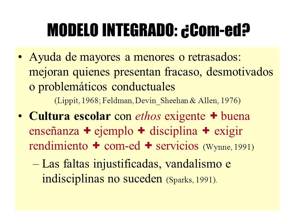MODELO INTEGRADO: ¿Com-ed
