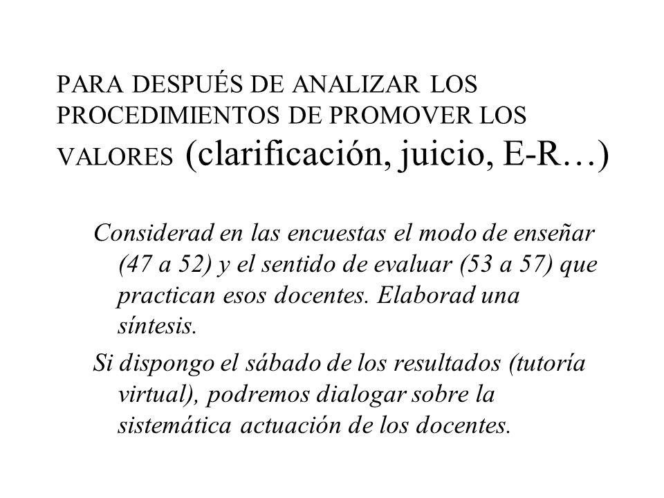 PARA DESPUÉS DE ANALIZAR LOS PROCEDIMIENTOS DE PROMOVER LOS VALORES (clarificación, juicio, E-R…)