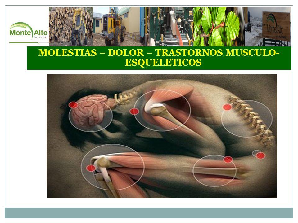 MOLESTIAS – DOLOR – TRASTORNOS MUSCULO-ESQUELETICOS