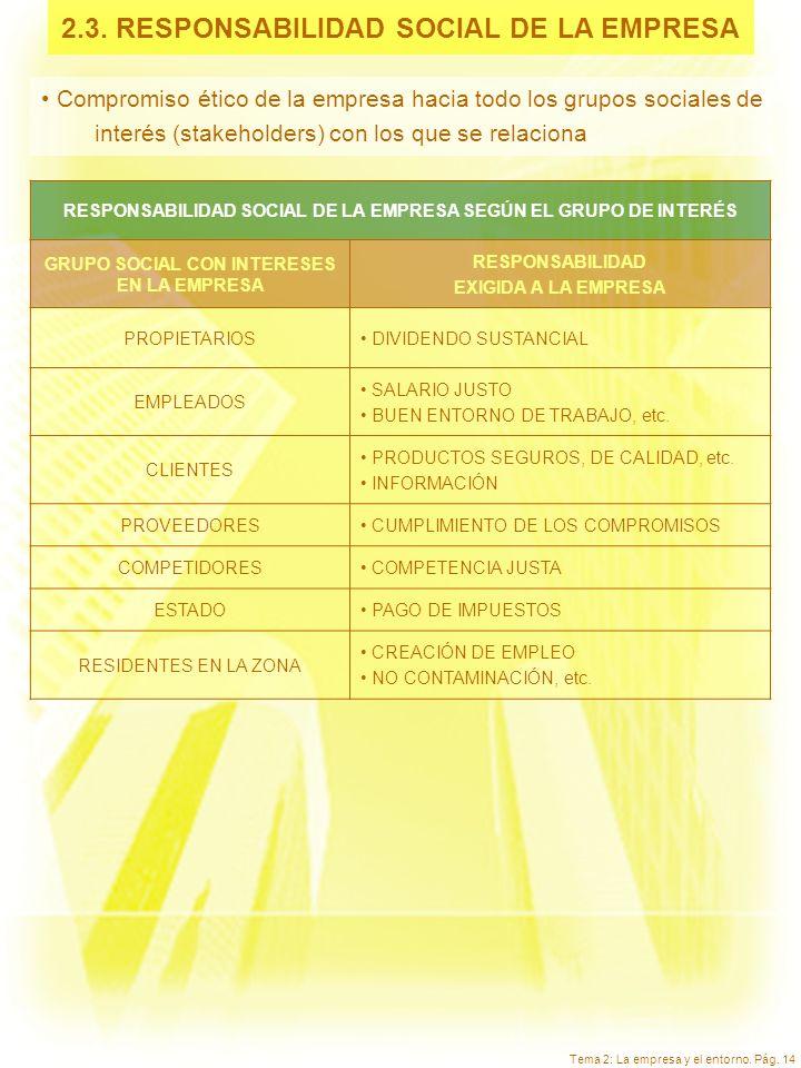 2.3. RESPONSABILIDAD SOCIAL DE LA EMPRESA