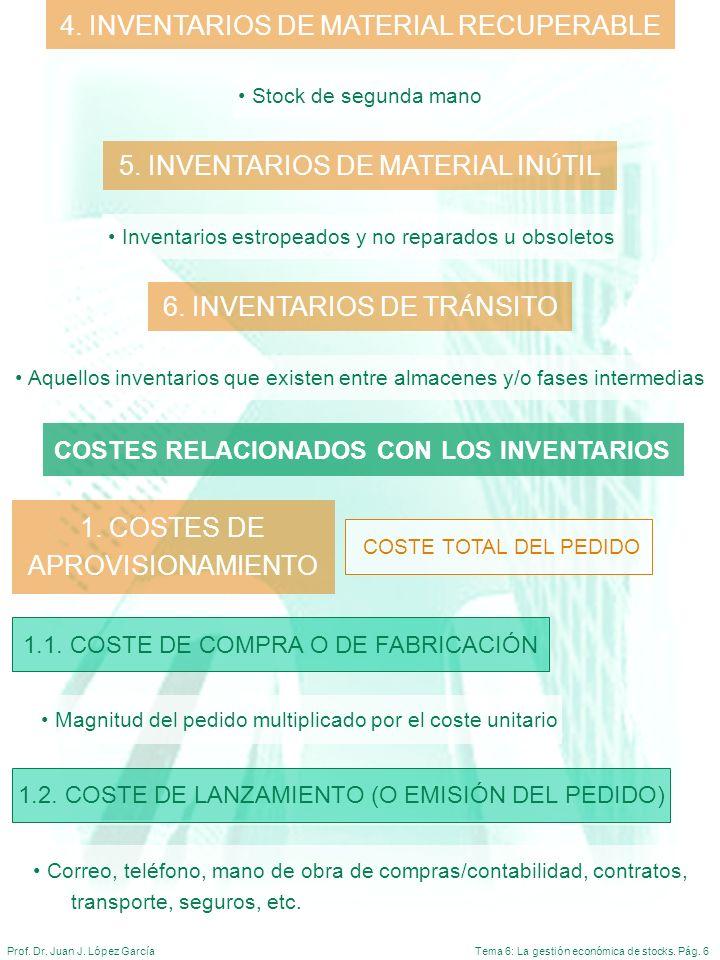 4. INVENTARIOS DE MATERIAL RECUPERABLE