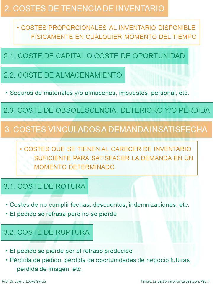 2. COSTES DE TENENCIA DE INVENTARIO