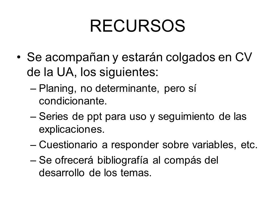 RECURSOS Se acompañan y estarán colgados en CV de la UA, los siguientes: Planing, no determinante, pero sí condicionante.