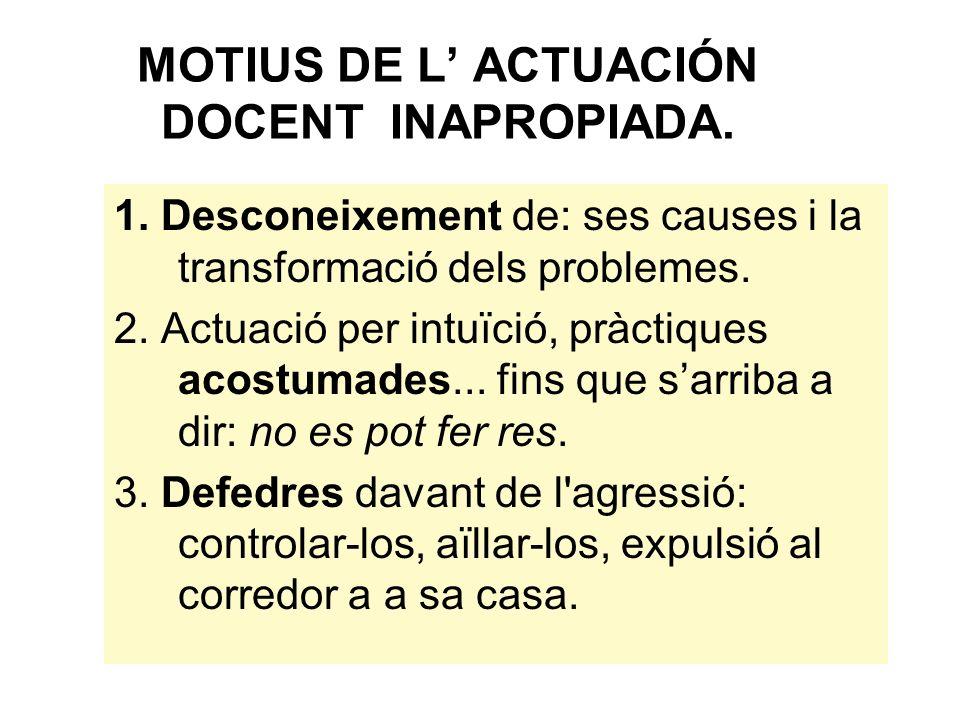 MOTIUS DE L' ACTUACIÓN DOCENT INAPROPIADA.