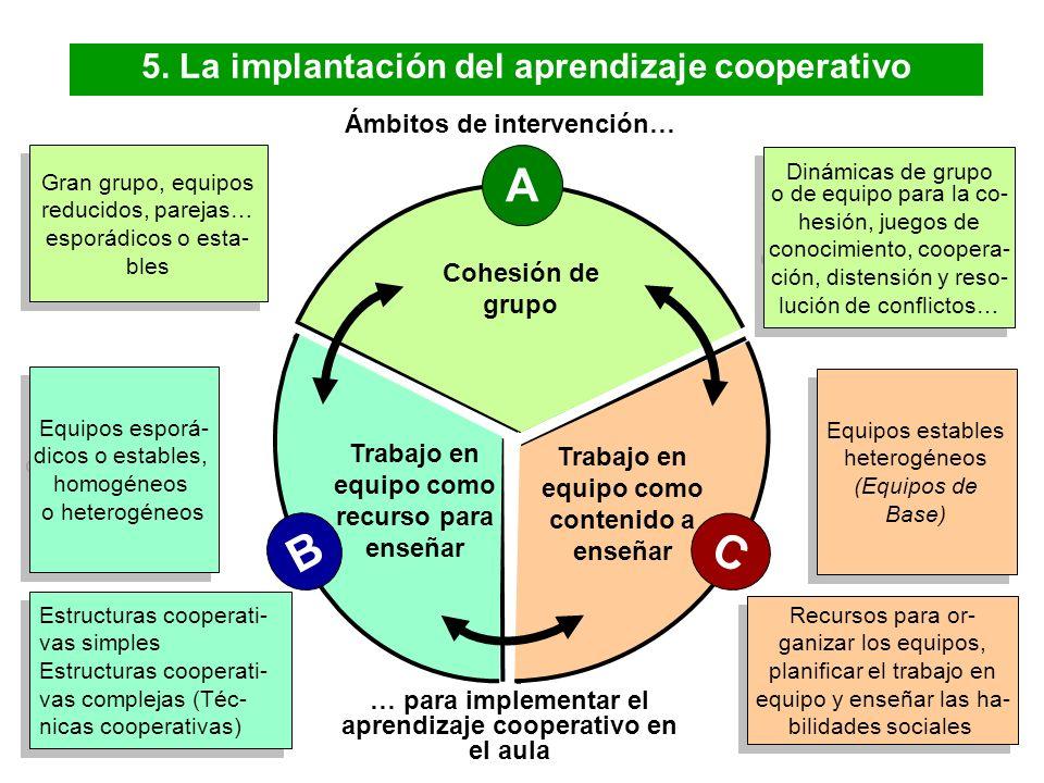 5. La implantación del aprendizaje cooperativo
