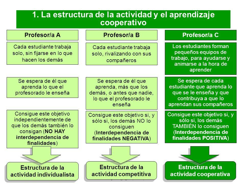 1. La estructura de la actividad y el aprendizaje cooperativo