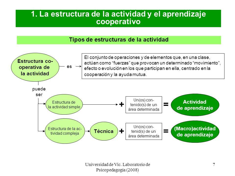 + = + = 1. La estructura de la actividad y el aprendizaje cooperativo