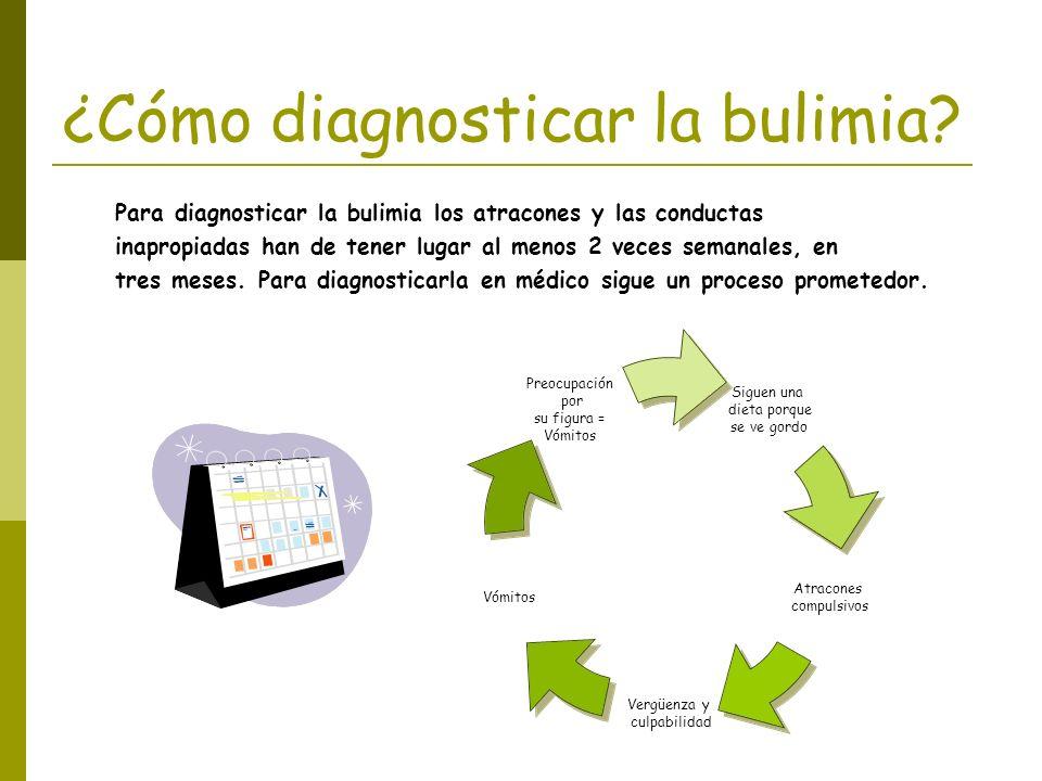 ¿Cómo diagnosticar la bulimia