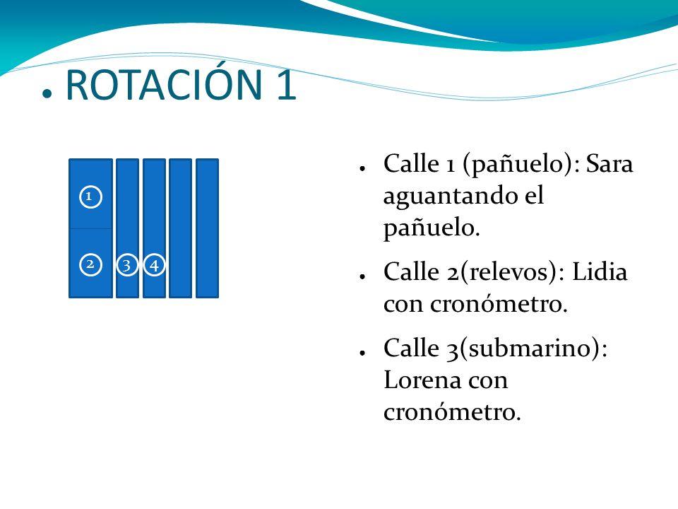 ROTACIÓN 1 Calle 1 (pañuelo): Sara aguantando el pañuelo.
