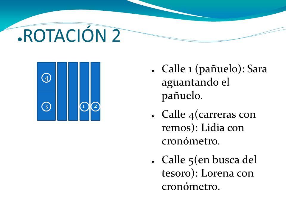 ROTACIÓN 2 Calle 1 (pañuelo): Sara aguantando el pañuelo.
