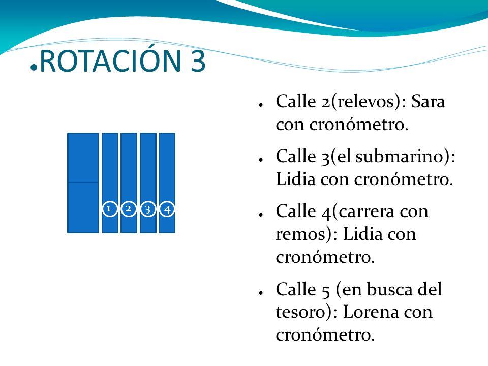ROTACIÓN 3 Calle 2(relevos): Sara con cronómetro.
