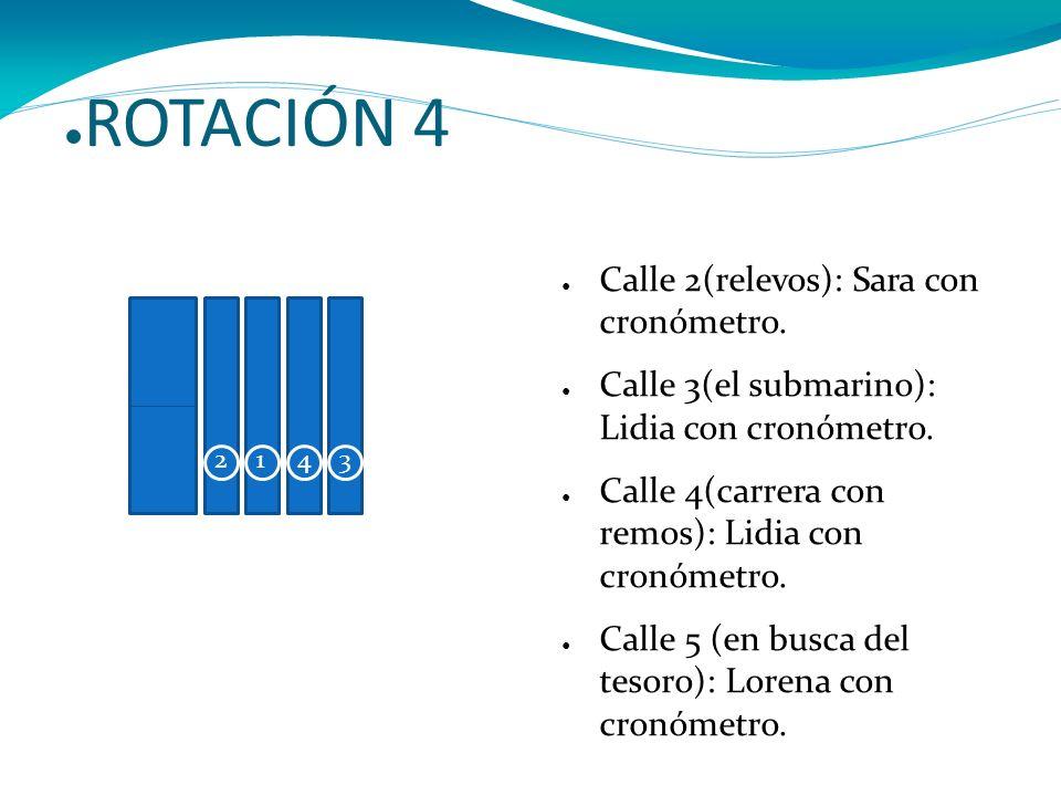 ROTACIÓN 4 Calle 2(relevos): Sara con cronómetro.