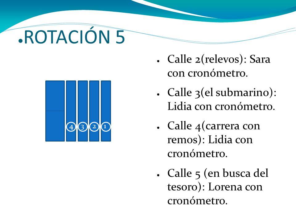 ROTACIÓN 5 Calle 2(relevos): Sara con cronómetro.