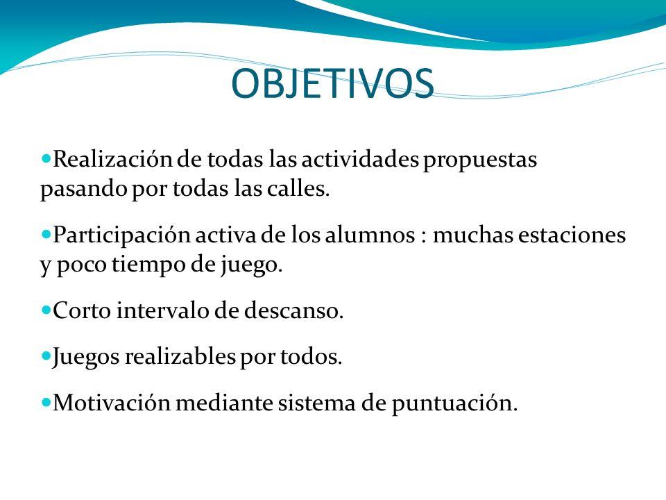 OBJETIVOSRealización de todas las actividades propuestas pasando por todas las calles.