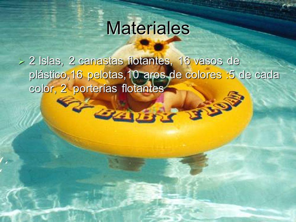 Materiales 2 Islas, 2 canastas flotantes, 16 vasos de plástico,16 pelotas,10 aros de colores :5 de cada color, 2 porterías flotantes.