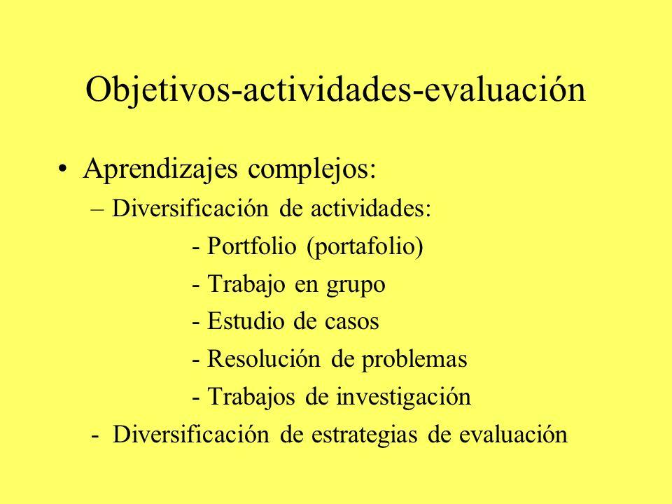 Objetivos-actividades-evaluación