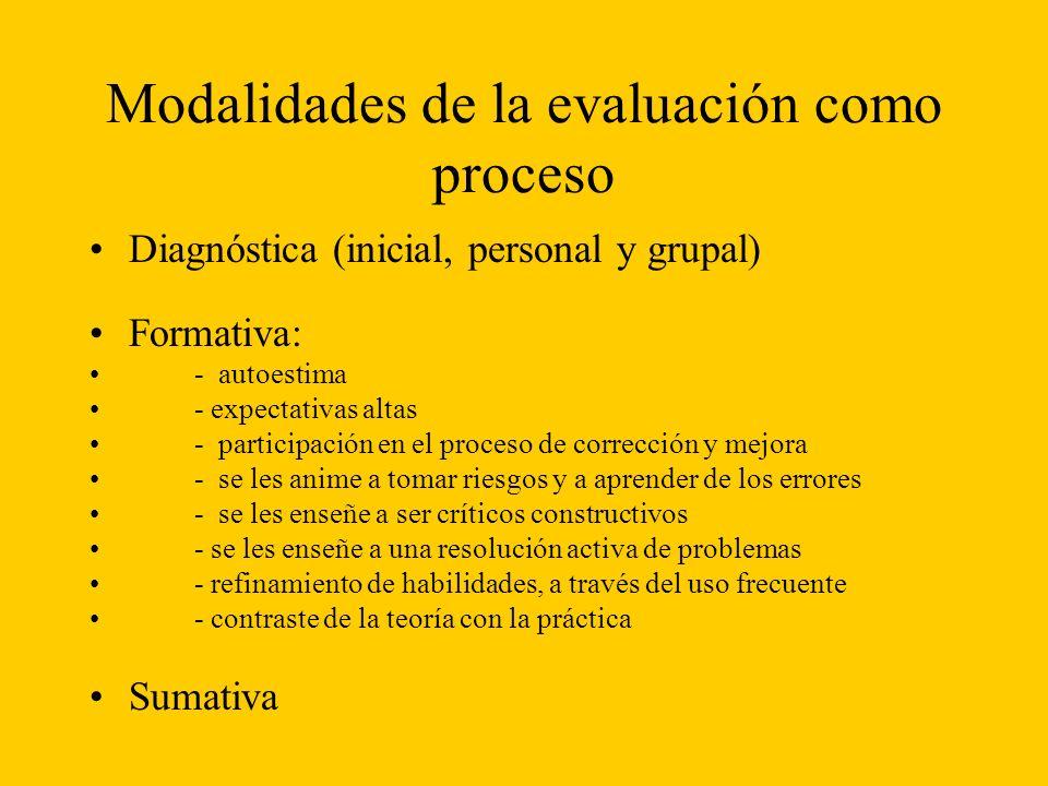Modalidades de la evaluación como proceso