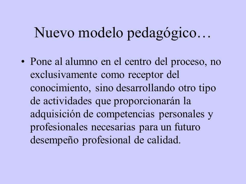 Nuevo modelo pedagógico…