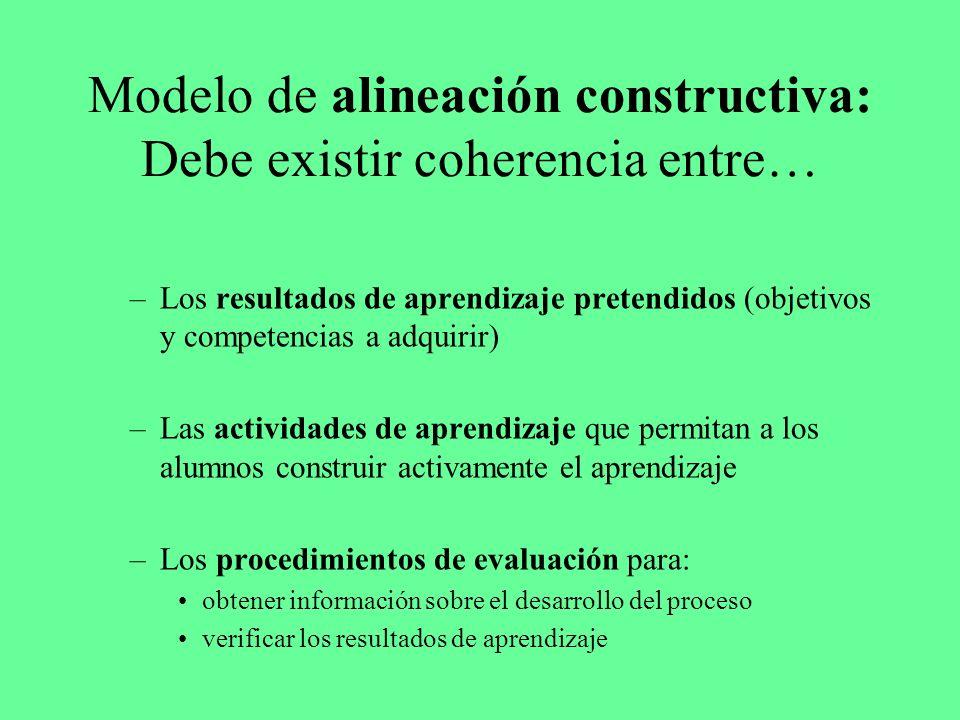 Modelo de alineación constructiva: Debe existir coherencia entre…