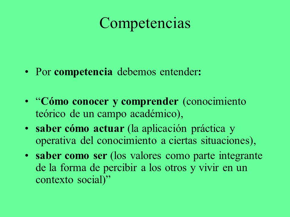 Competencias Por competencia debemos entender:
