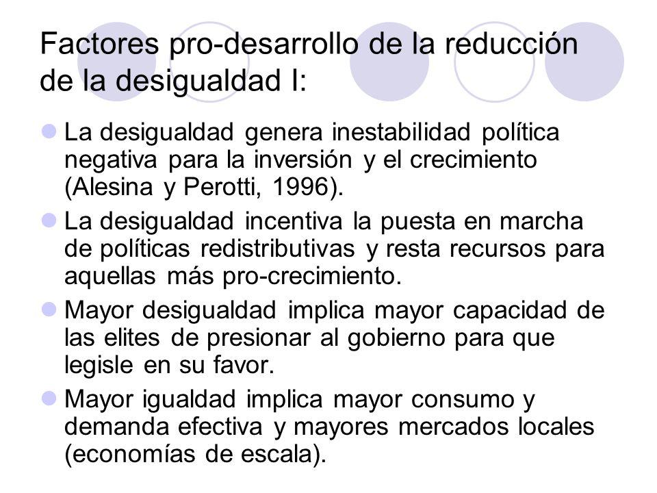 Factores pro-desarrollo de la reducción de la desigualdad I: