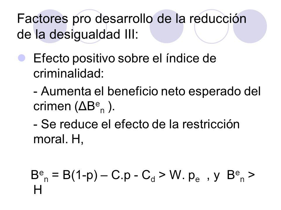 Factores pro desarrollo de la reducción de la desigualdad III:
