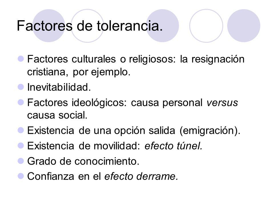 Factores de tolerancia.