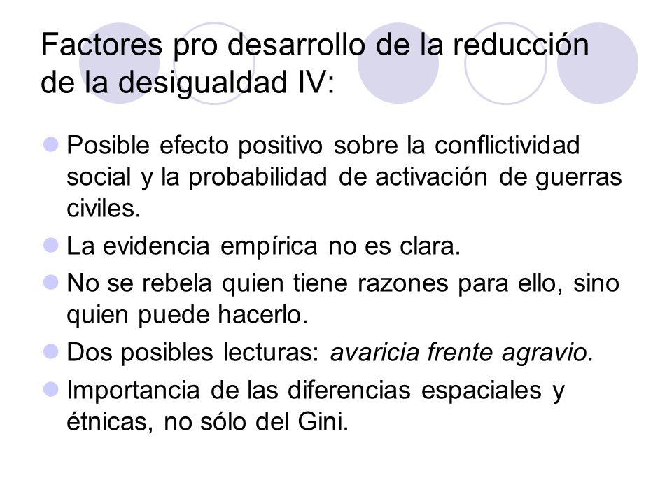 Factores pro desarrollo de la reducción de la desigualdad IV: