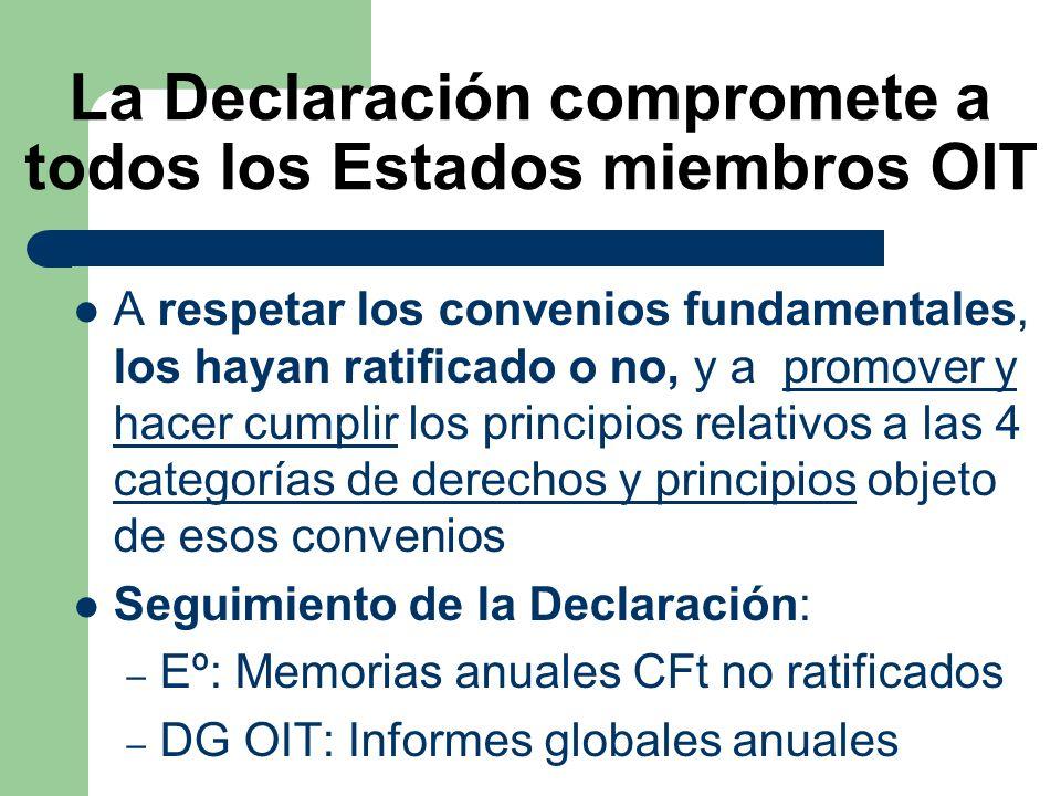 La Declaración compromete a todos los Estados miembros OIT